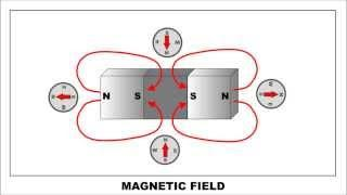 "How to make a ""monopole"" magnet"