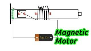 Magnetic Linear Motor