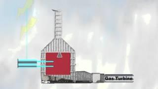 The Tufts Cove Waste Heat Recovery Project