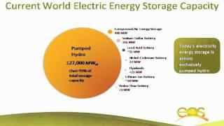Energy Storage with Steve Hellman