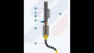 Tool Cooler