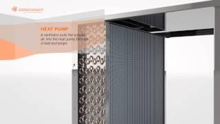 Solar + Heat Pump - Sonnenkraft SOL+ Solution
