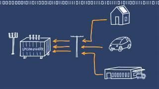 Smart Grids - einfach erklärt