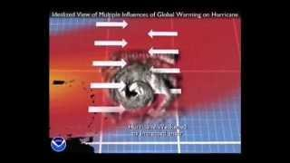 Links of Global Warming to Extreme Weather - from 'Global Warming or Global Governance?'
