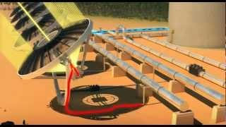 Concentrated Solar Power Plant with energy storage system