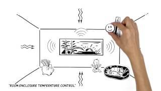 OHLE explains the infrared heating