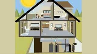 Consumer Geothermal Systems by ClimateMaster