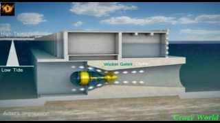 How does a tidal lagoon power plant work