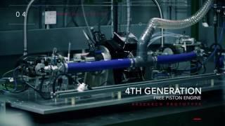 Free-piston Engine Range Extender Technology