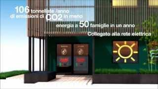 FIAMM Energy Storage Solutions
