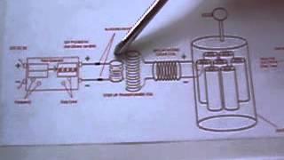 VIC  partes del circuito intensificador de voltaje
