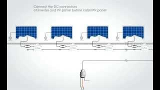 Micro Inverters Single Phase, For Solar Installs
