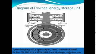 Diagram of flywheel energy strorage unit System Designing 919898368188