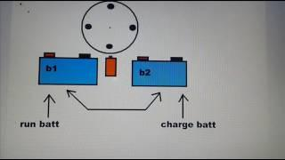 Pulse motors(Generator)how to test them (p1)
