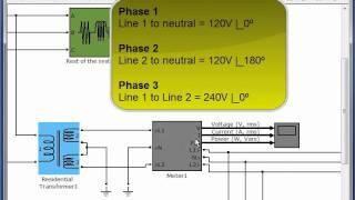 Simulink Smartgrid Simulation 1: The Basics