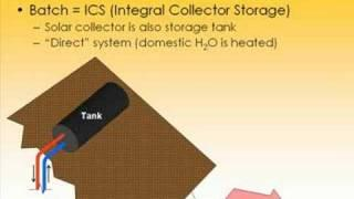 Solar Water Heating Basics - AltE Webinar Preview