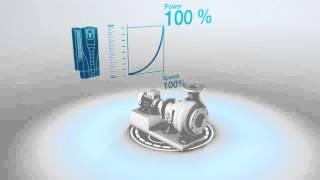 ABB - Energy efficiency. A solution.