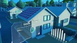 Redes Inteligentes - Smart Grid