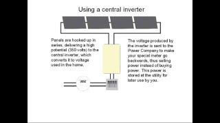 Differences between microinverters and central inverters