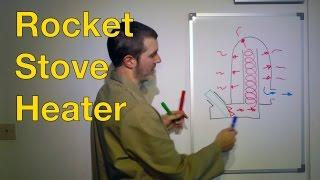 How does a rocket stove heater work?