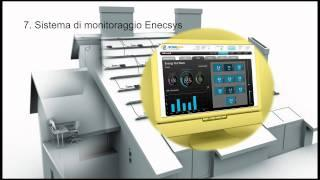 Enecsys Micro Inverters Installation Video (Italian)