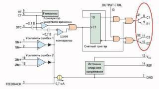 TL494 PWM Controller -  Circuit Design
