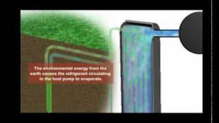 Ground Source Heat Pump - ELCO AQUATOP - English