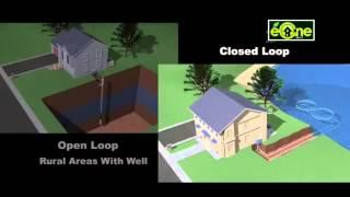 Geothermal Heating Cooling Explained