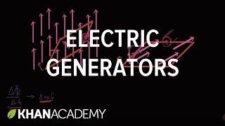 Faraday's Law for generating electricity | Physics | Khan Academy