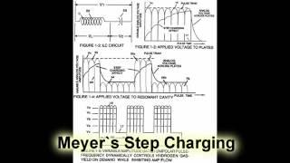 Water Fuel Cell  WFC Resonance Stanley Meyer`s Secret Reve