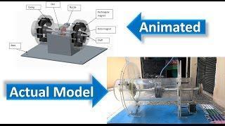 Tesla turbine animation and actual model