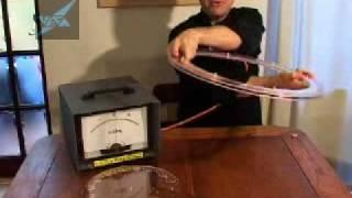 Electricity Generator Demonstration
