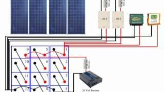 DIY Solar Panel System: Battery Bank Wiring