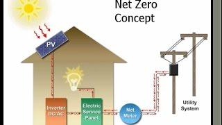 Home affordability and the push for net zero homes
