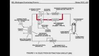 Stan Meyer's Electron Extraction Circuit