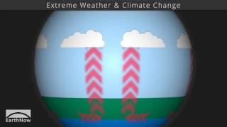 Extreme Weather and Climate Change, EarthNow