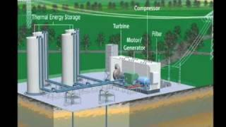 Switch - Compressed Air Energy Storage