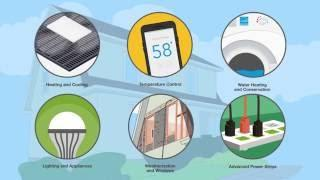 National Grid Home Energy Saving Tips