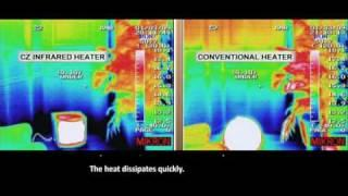 Infrared Heater Comparison