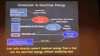Dynamic Fuel Cells constructed with Catalytic and Fuel Cell Technology(2 of 3)