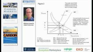 Carbon Markets & Climate Change Mitigation Part 1/9