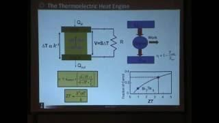 Waste Heat Harvesting Using Thermoelectrics