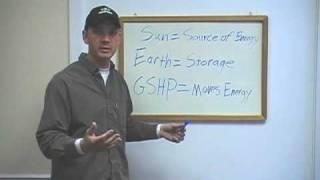 Geothermal Heat Pump Basics