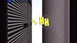 Make Hydrogen Engine Fuel Cell How It Works