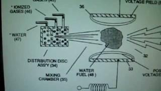 "Stanley Meyers Spark Plug Injector ""Theories On How It May Work"""