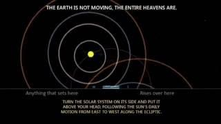 FE - Earth is a Battery and Astronomy of the Geo-heliocentric model