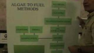 ALGAE TO FUEL METHODS, Presented by David James