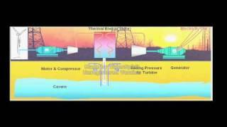 M-CAES Compressed Air Energy  Solutions