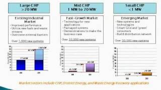 Combined Heat and Power - Webinar part1