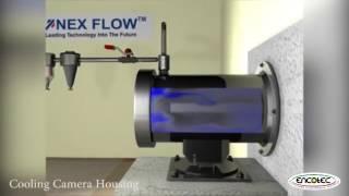 Vortex Tubes อุปกรณ์ ทำลมเย็นโดยใช้ ลมอัด - Cooling Camera Housing